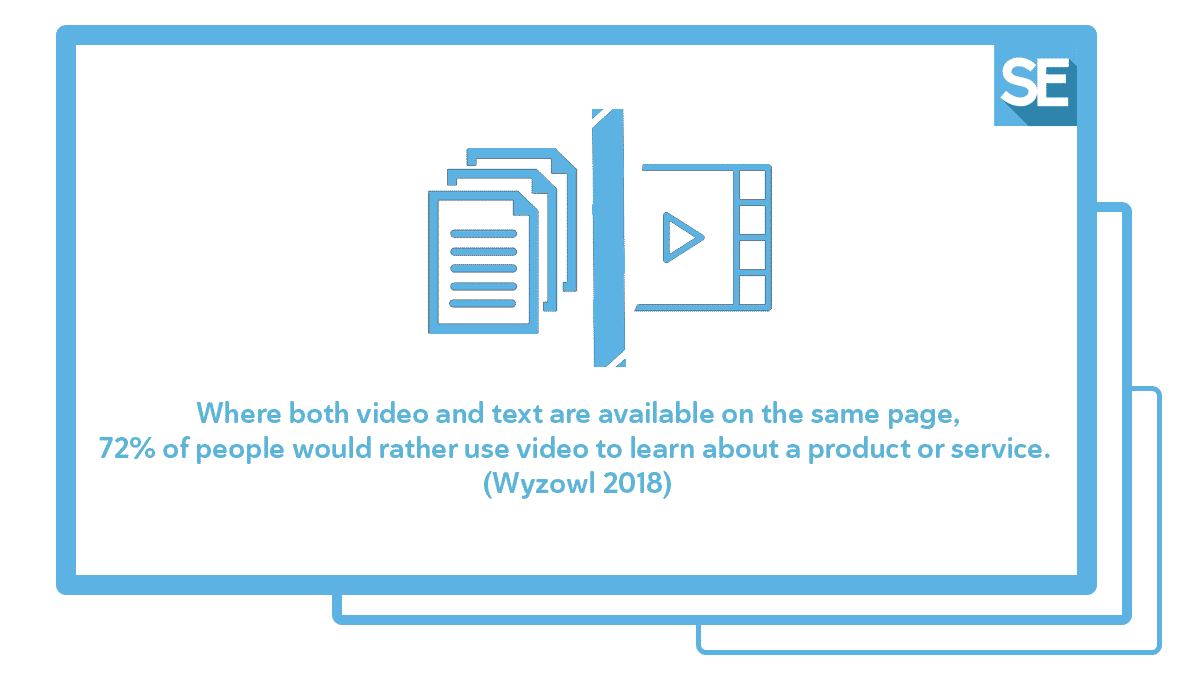 Text and video infographic1