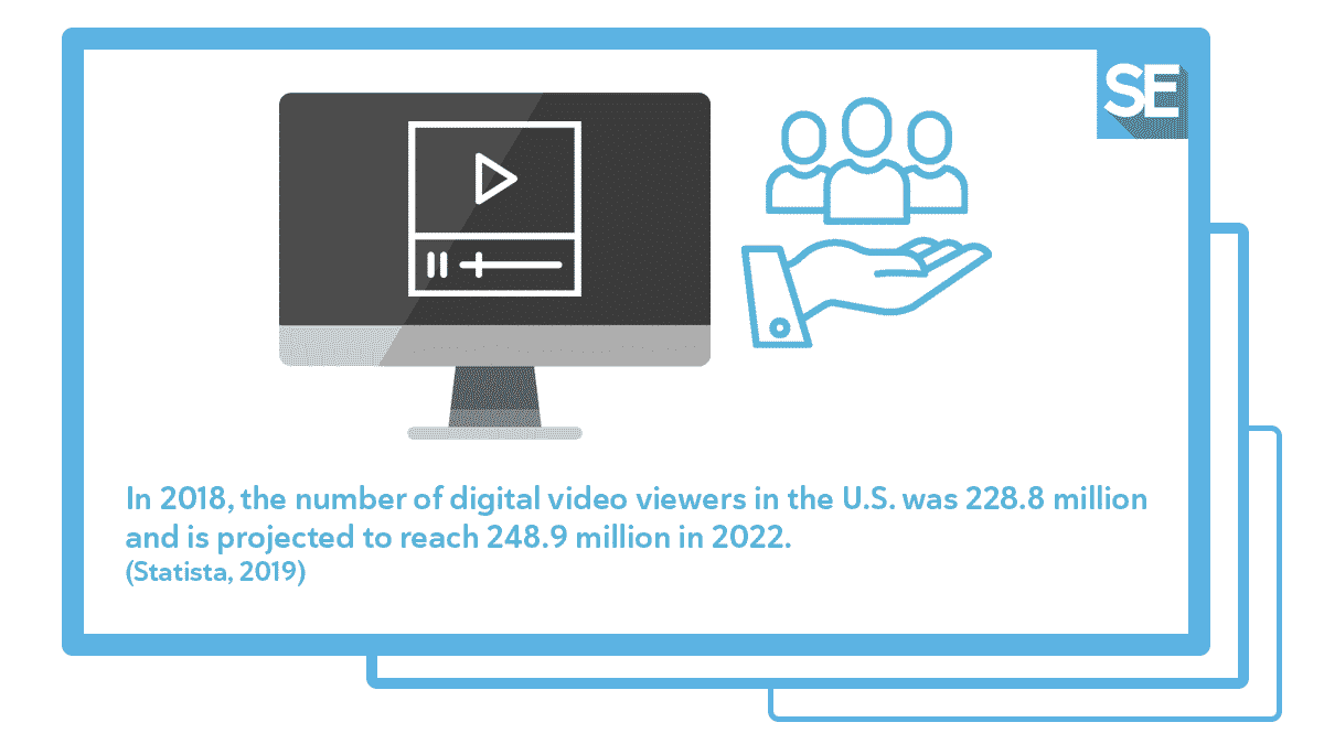 Video Infographic Visual