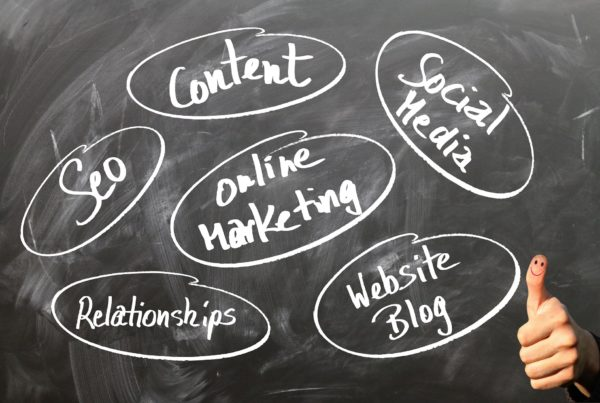 words written on a chalkboard in white chalk that says words like SEO, content, social media, and online marketing.
